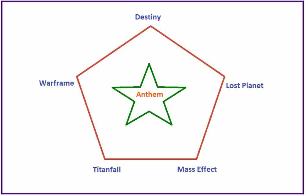 Anthem-Fusion