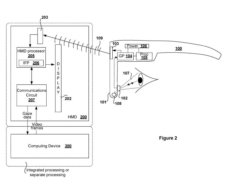 Gafas, anteojos, Playstation VR, patente, Sony, Playstation
