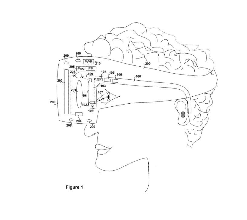 Sony, Playstation VR, Playstation, gafas, anteojos, patente